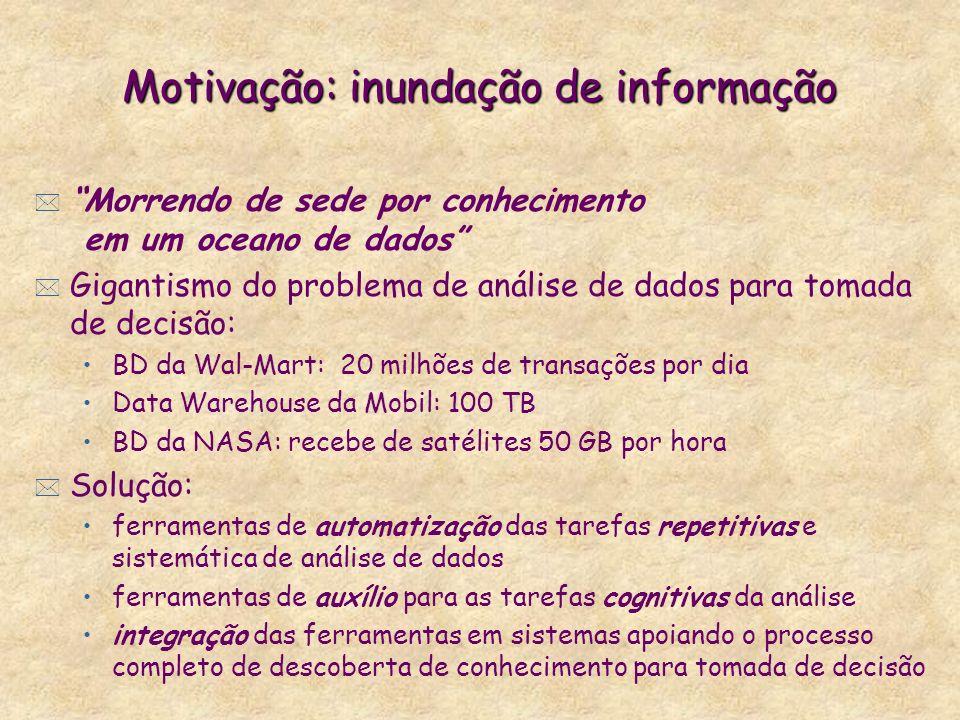 Motivação: inundação de informação