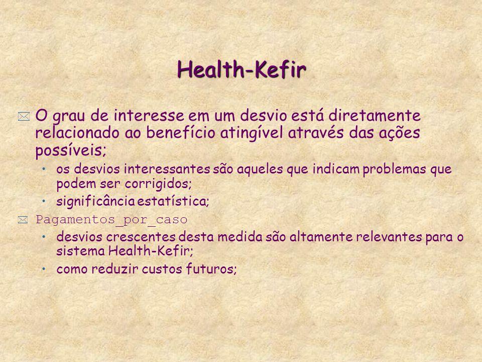 Health-Kefir O grau de interesse em um desvio está diretamente relacionado ao benefício atingível através das ações possíveis;