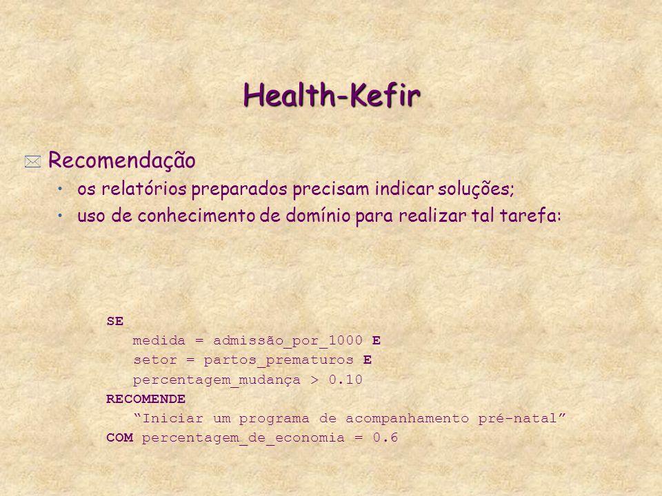 Health-Kefir Recomendação