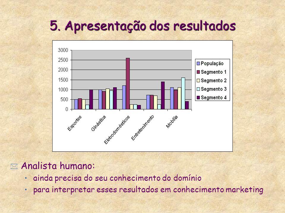 5. Apresentação dos resultados