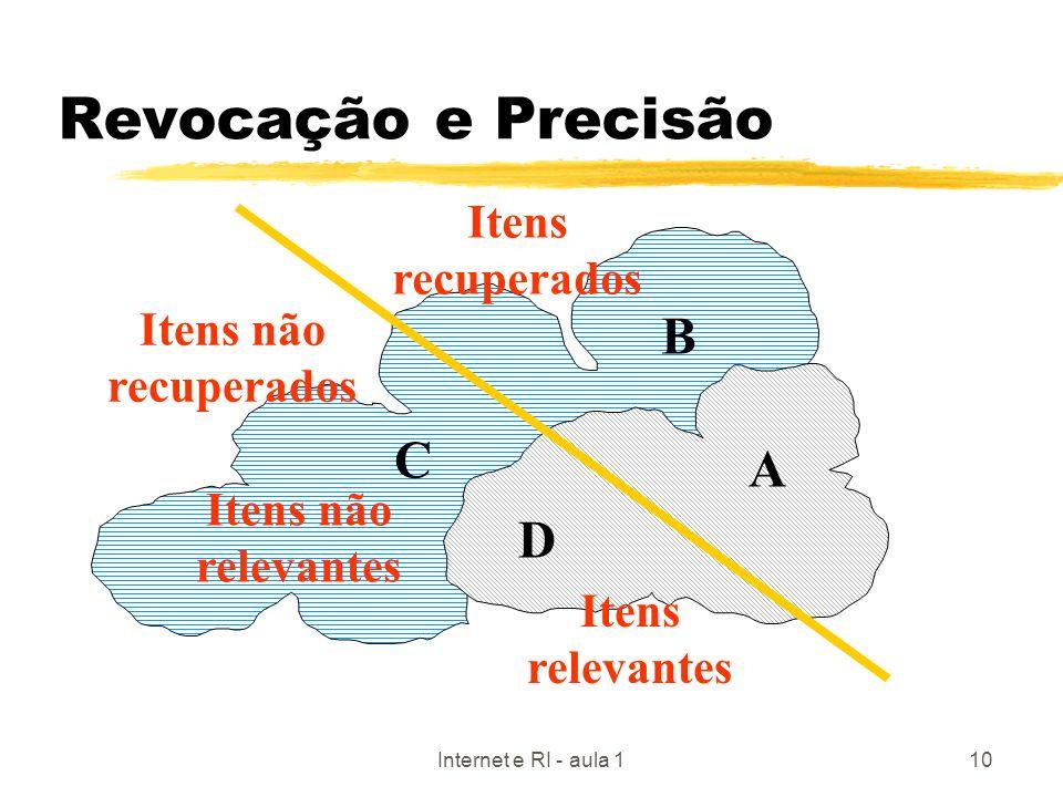 Revocação e Precisão B C A D Itens recuperados Itens não