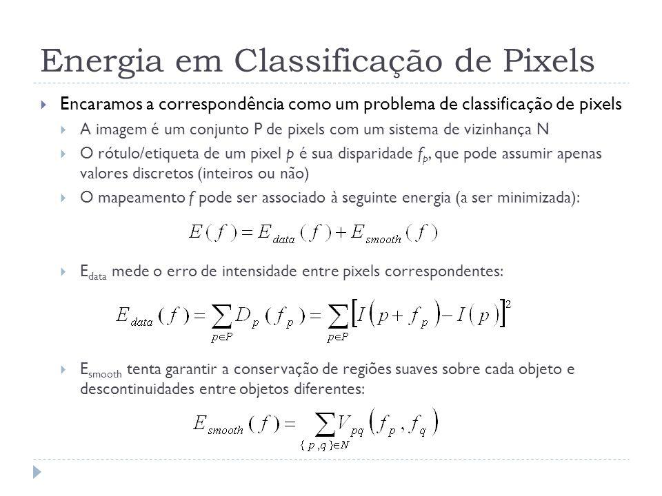 Energia em Classificação de Pixels
