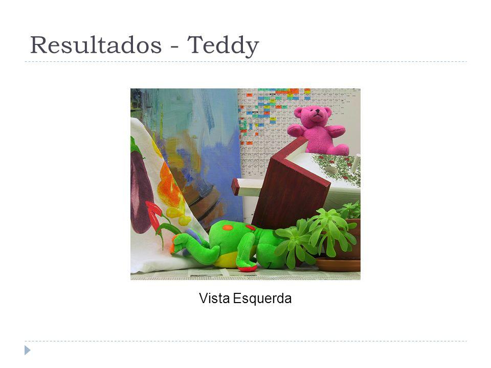 Resultados - Teddy Vista Esquerda
