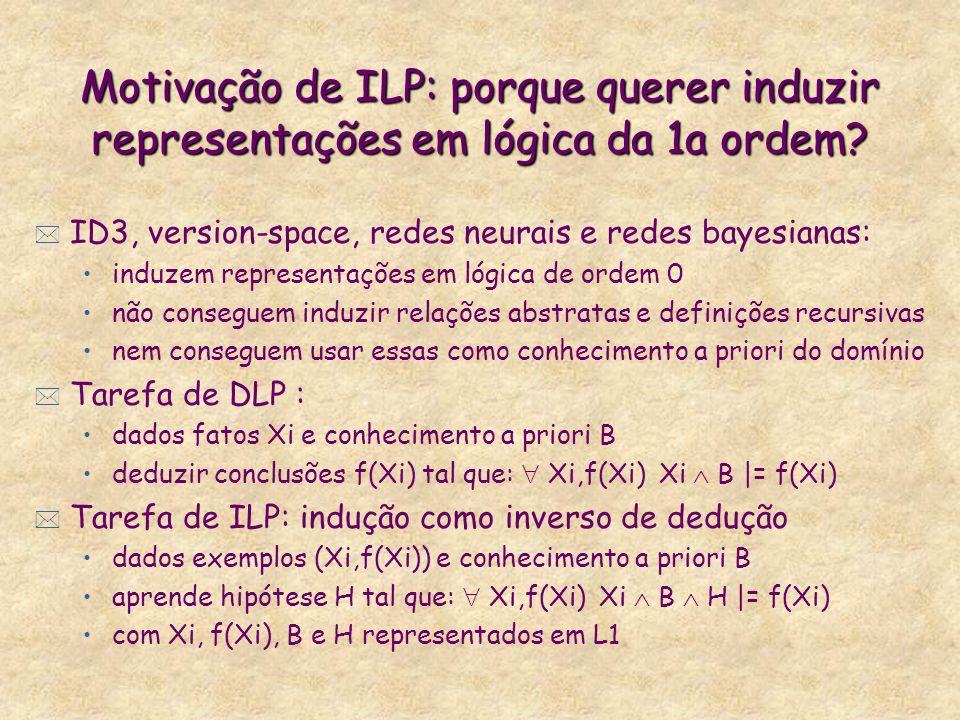 Motivação de ILP: porque querer induzir representações em lógica da 1a ordem