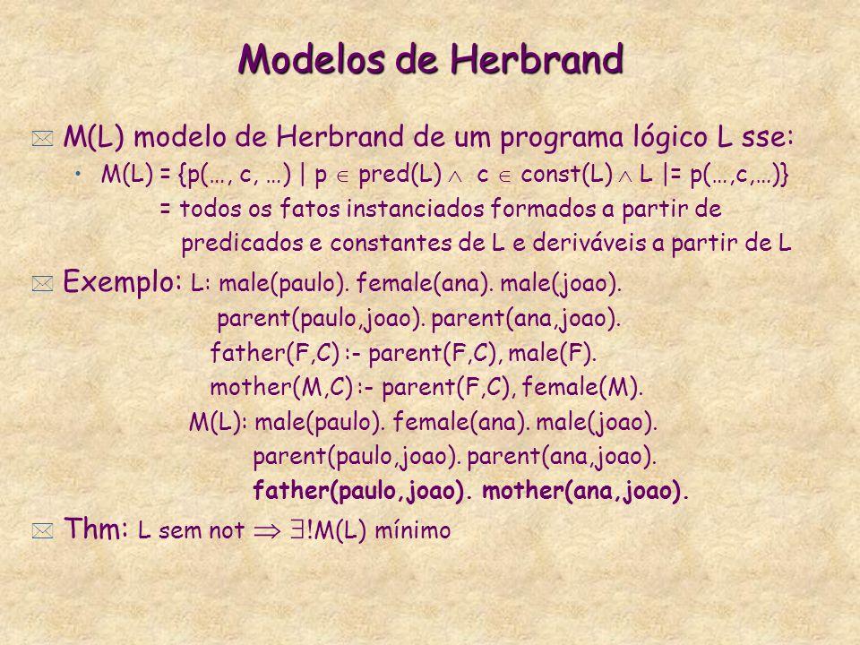 Modelos de HerbrandM(L) modelo de Herbrand de um programa lógico L sse: M(L) = {p(…, c, …)   p  pred(L)  c  const(L)  L  = p(…,c,…)}