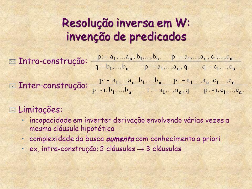 Resolução inversa em W: invenção de predicados