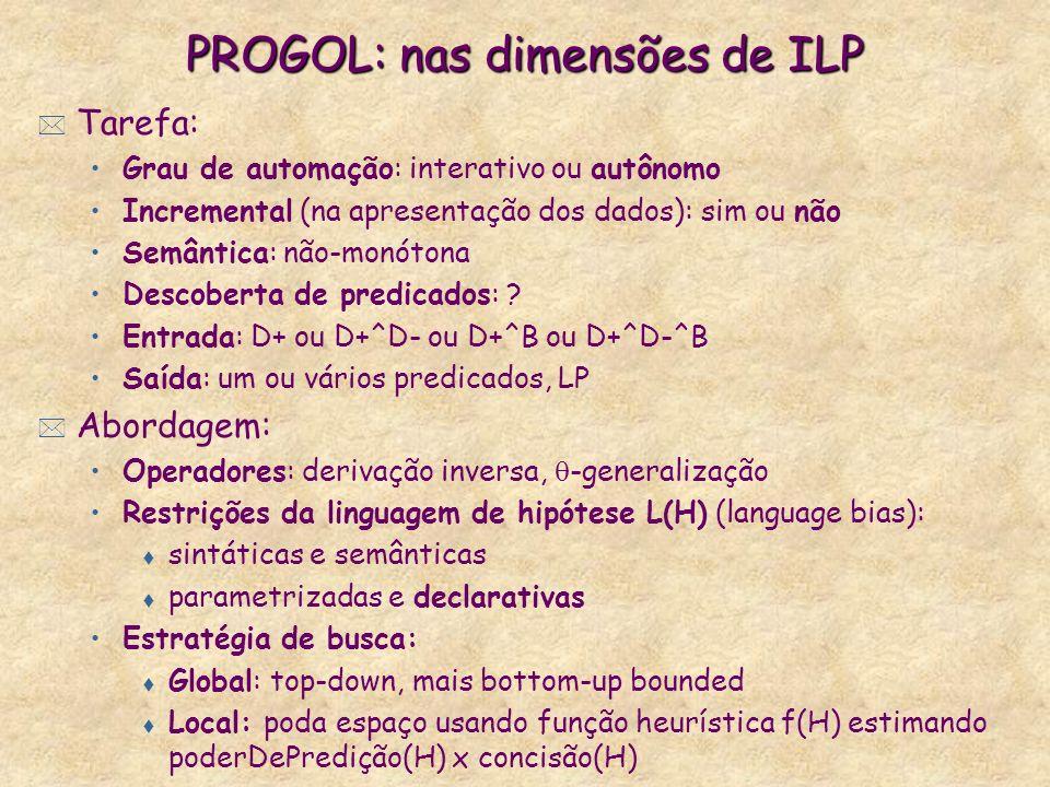 PROGOL: nas dimensões de ILP