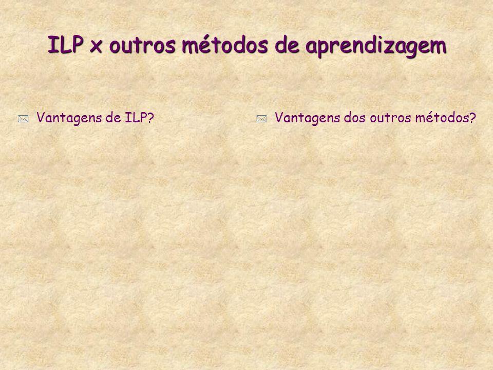 ILP x outros métodos de aprendizagem
