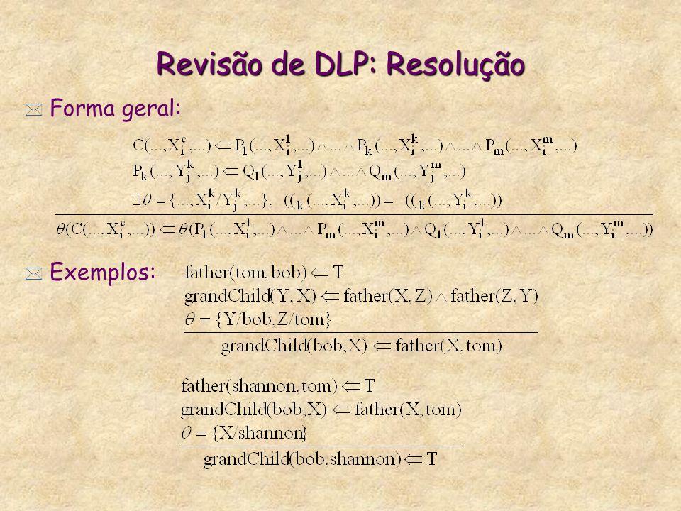 Revisão de DLP: Resolução