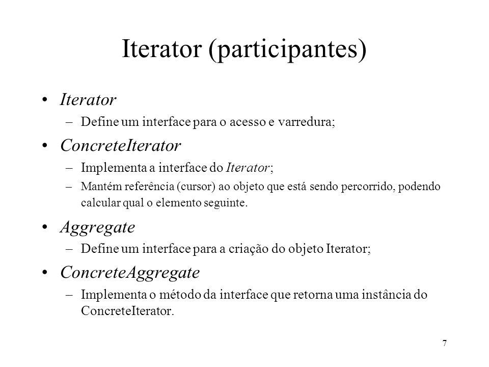 Iterator (participantes)