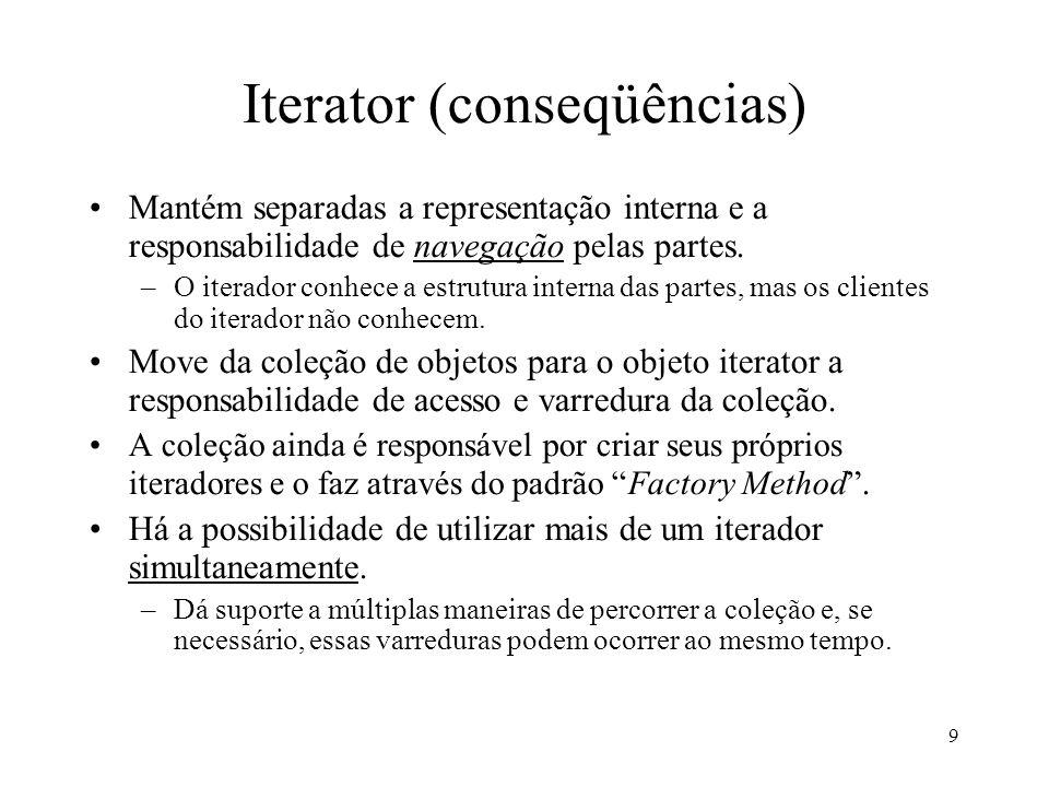 Iterator (conseqüências)