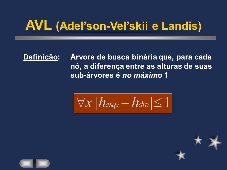 AVL (Adel'son-Vel'skii e Landis)