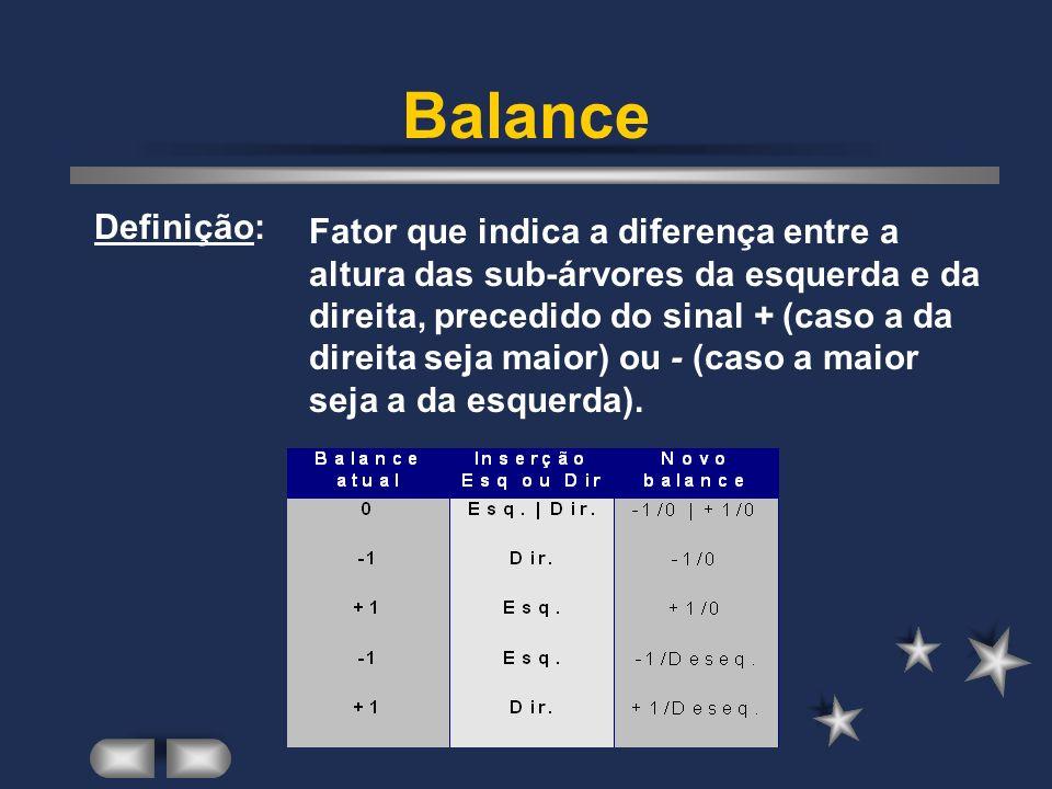 Balance Definição: