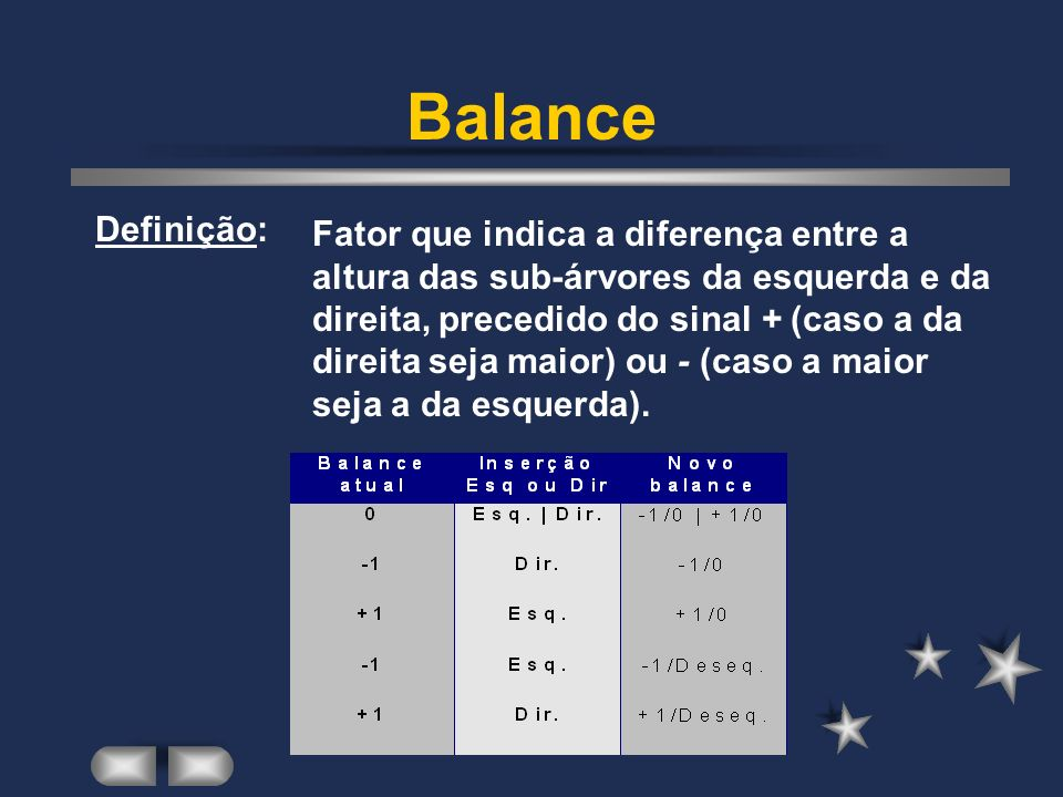 BalanceDefinição: