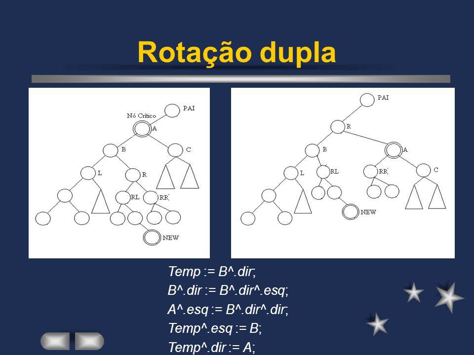 Rotação dupla Temp := B^.dir; B^.dir := B^.dir^.esq;