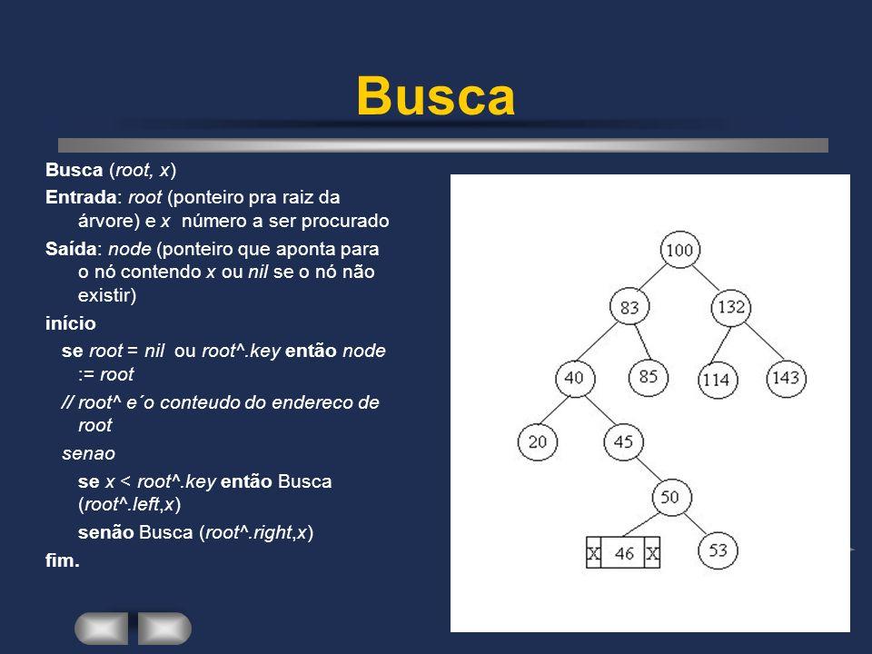 Busca Busca (root, x) Entrada: root (ponteiro pra raiz da árvore) e x número a ser procurado.