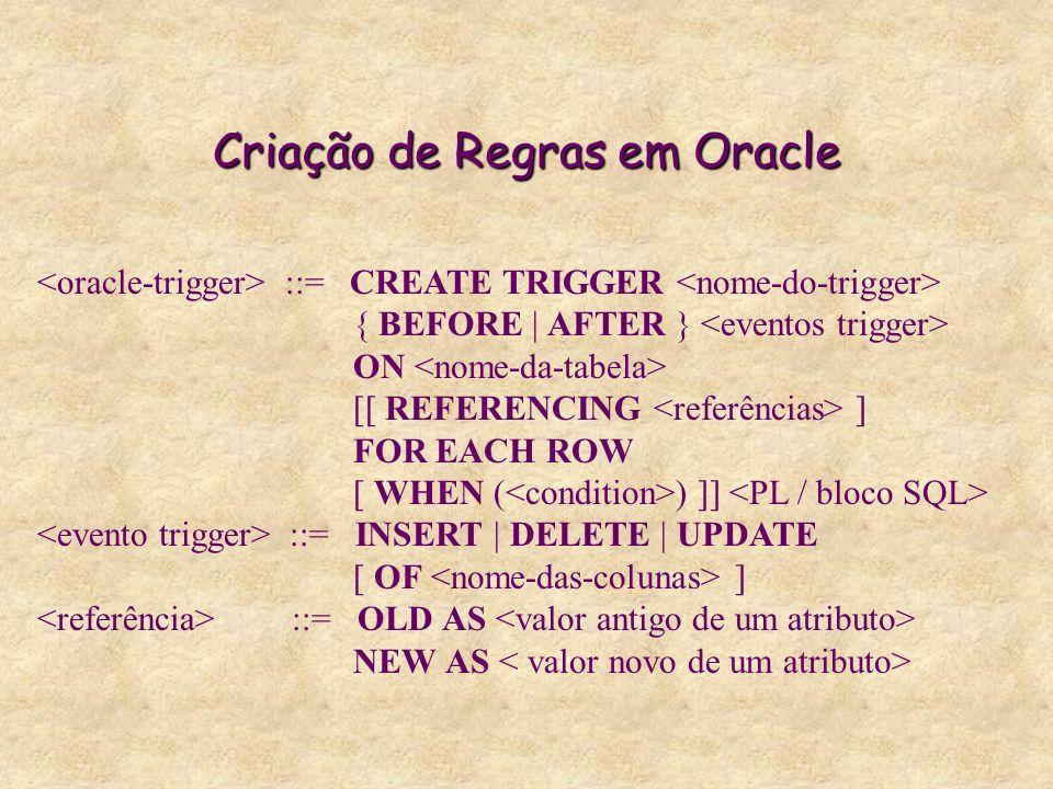 Criação de Regras em Oracle