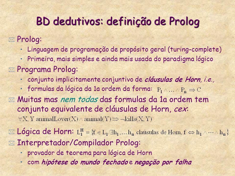 BD dedutivos: definição de Prolog