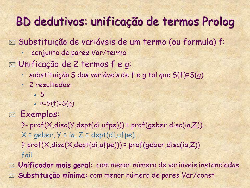 BD dedutivos: unificação de termos Prolog