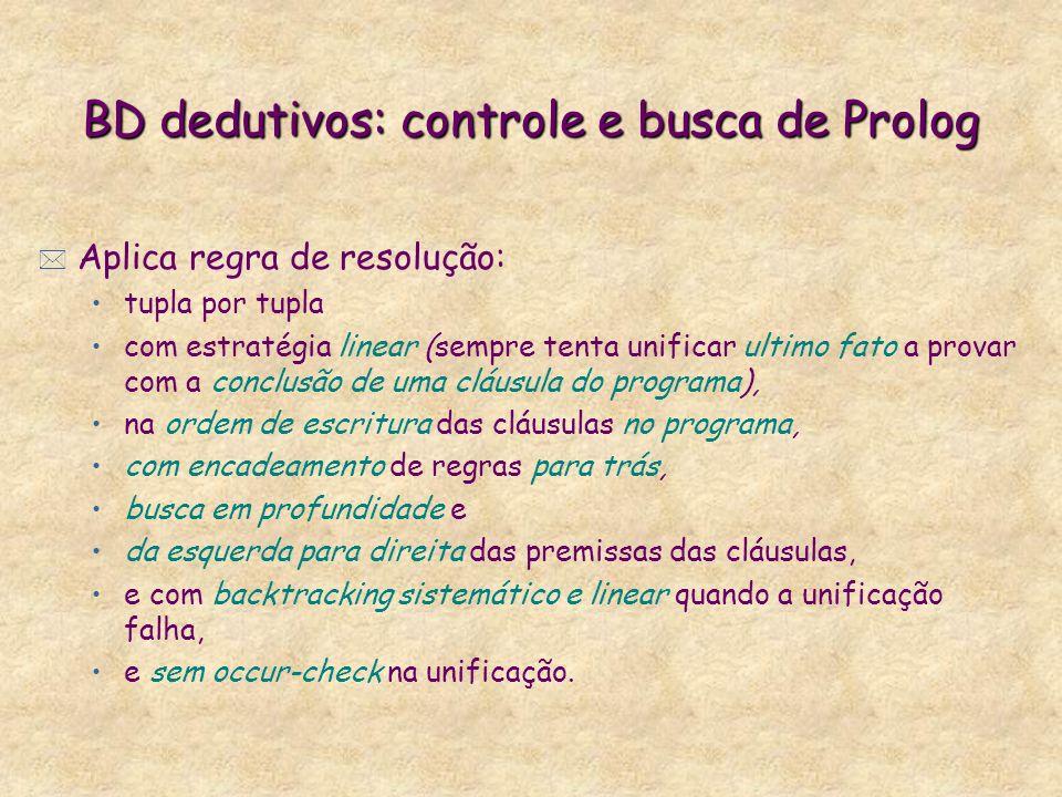BD dedutivos: controle e busca de Prolog