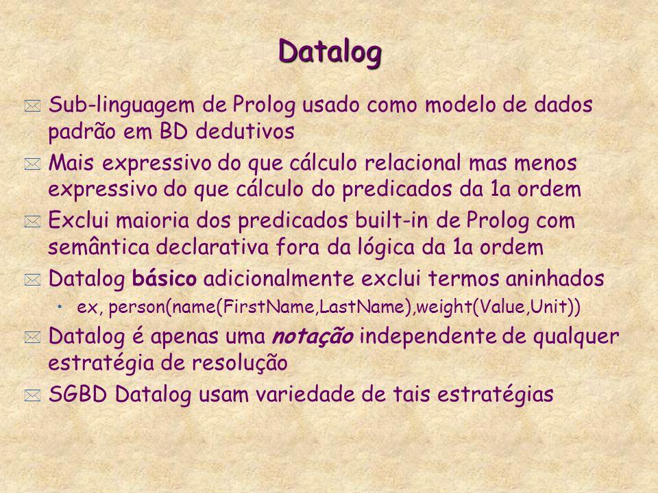 Datalog Sub-linguagem de Prolog usado como modelo de dados padrão em BD dedutivos.