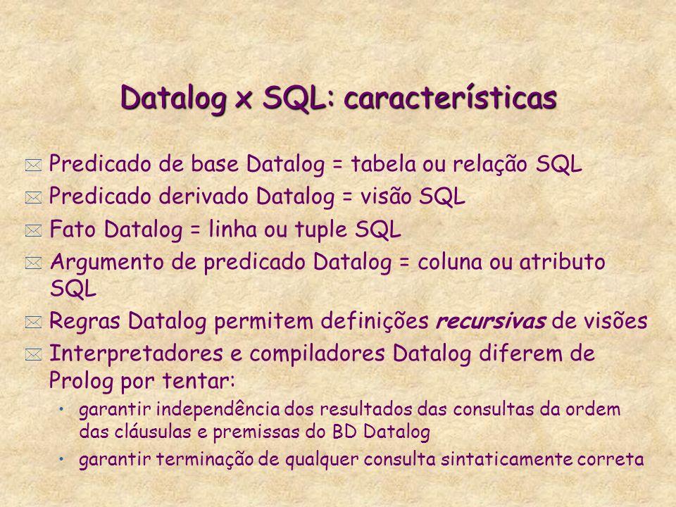 Datalog x SQL: características