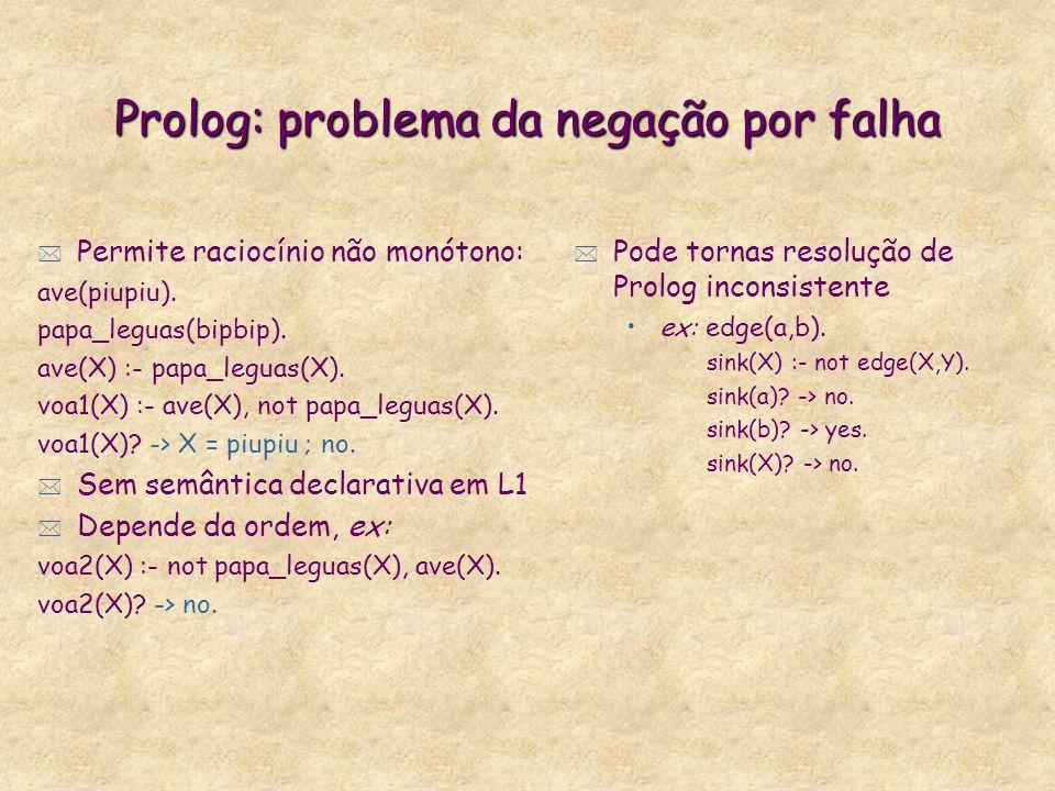 Prolog: problema da negação por falha