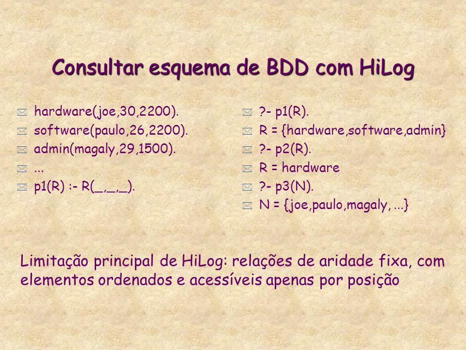 Consultar esquema de BDD com HiLog