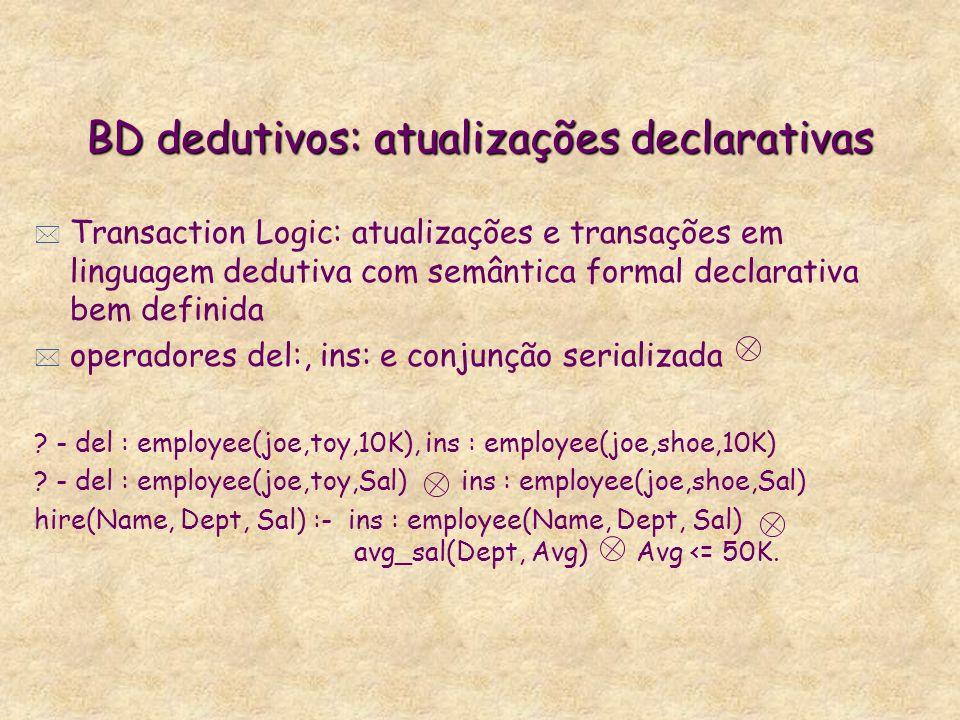 BD dedutivos: atualizações declarativas