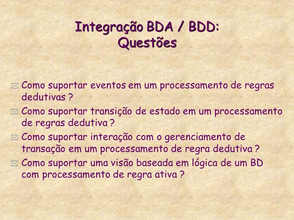 Integração BDA / BDD: Questões
