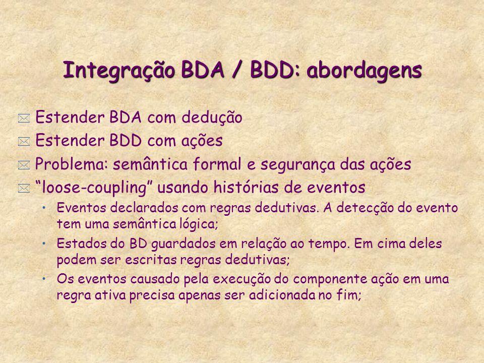 Integração BDA / BDD: abordagens