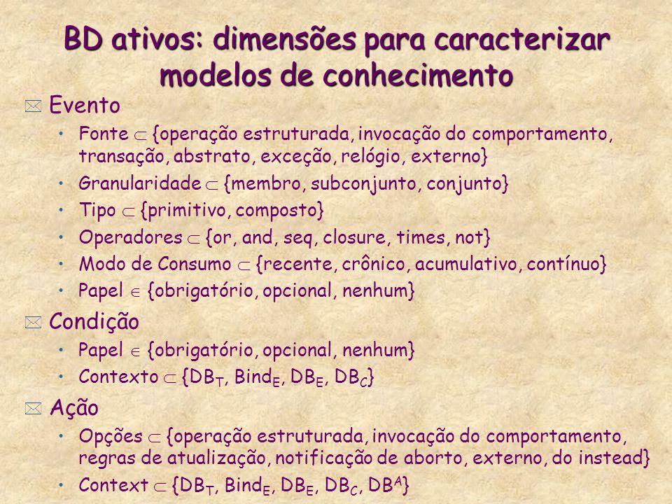 BD ativos: dimensões para caracterizar modelos de conhecimento