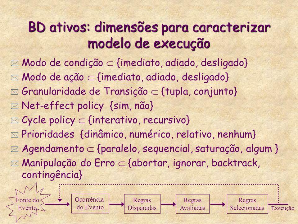 BD ativos: dimensões para caracterizar modelo de execução