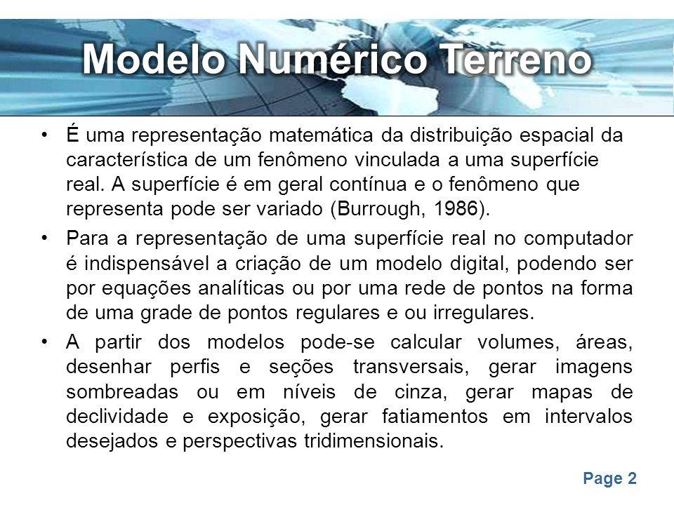 Modelo Numérico Terreno