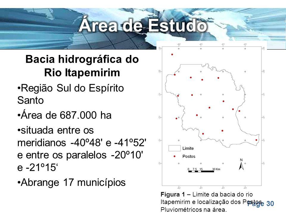 Bacia hidrográfica do Rio Itapemirim