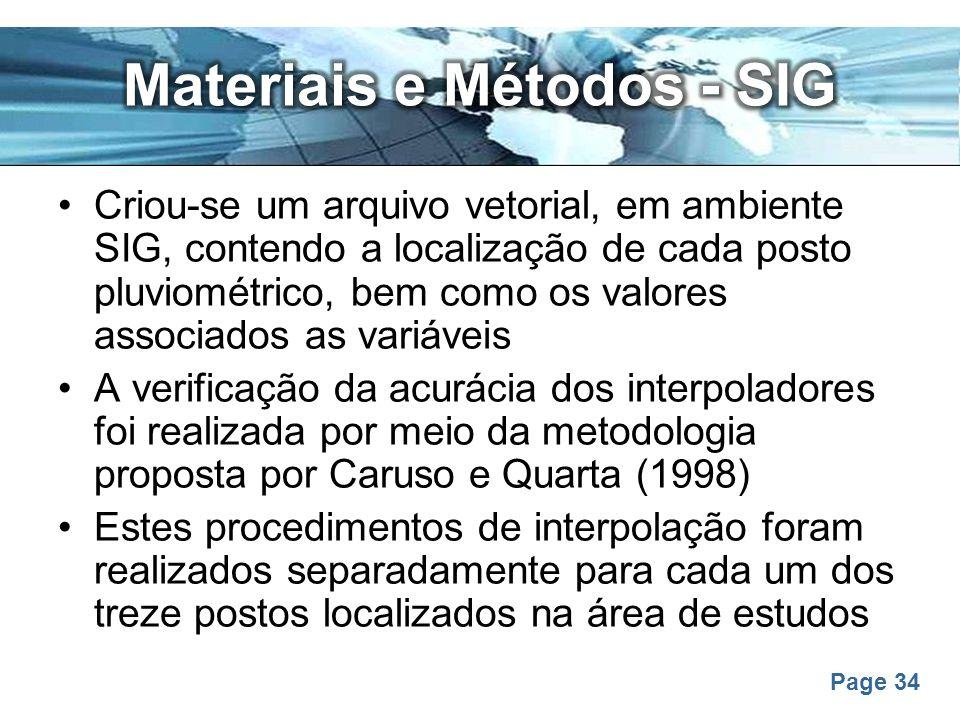 Materiais e Métodos - SIG