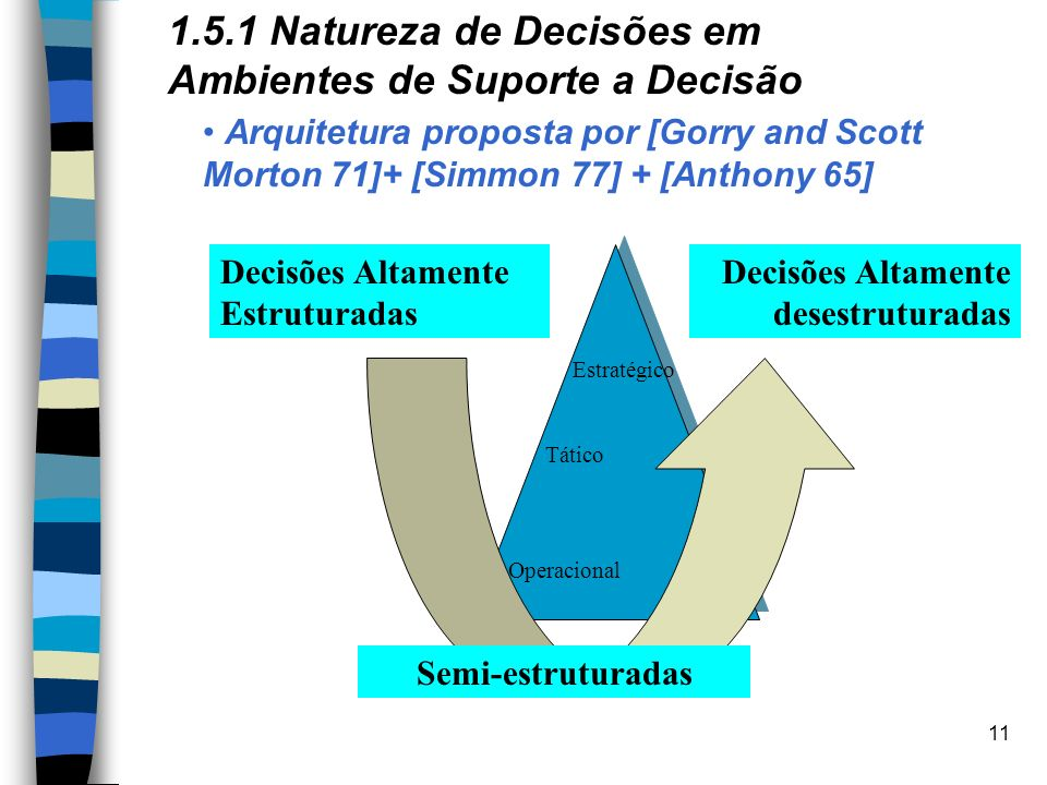 1.5.1 Natureza de Decisões em Ambientes de Suporte a Decisão
