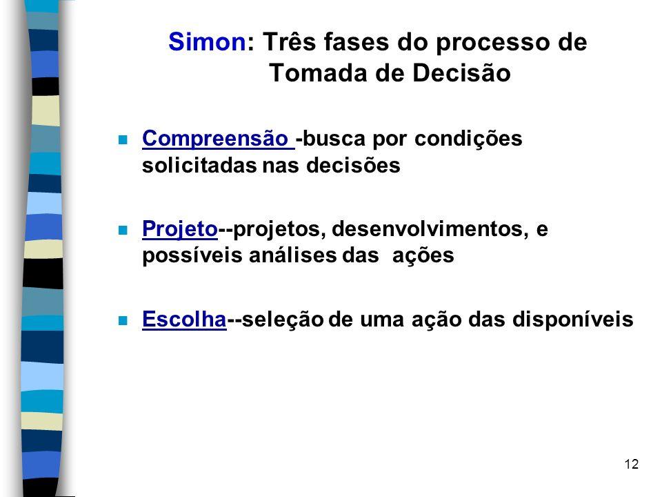 Simon: Três fases do processo de Tomada de Decisão