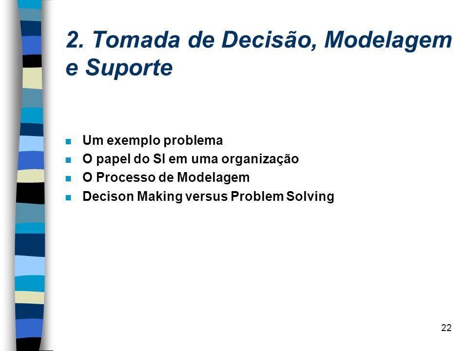 2. Tomada de Decisão, Modelagem e Suporte
