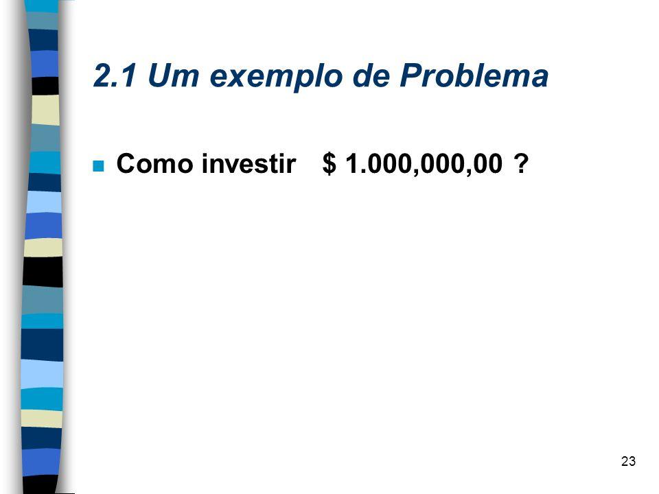 2.1 Um exemplo de Problema Como investir $ 1.000,000,00
