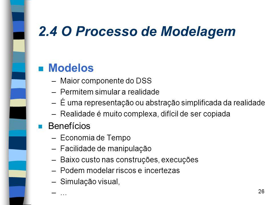 2.4 O Processo de Modelagem