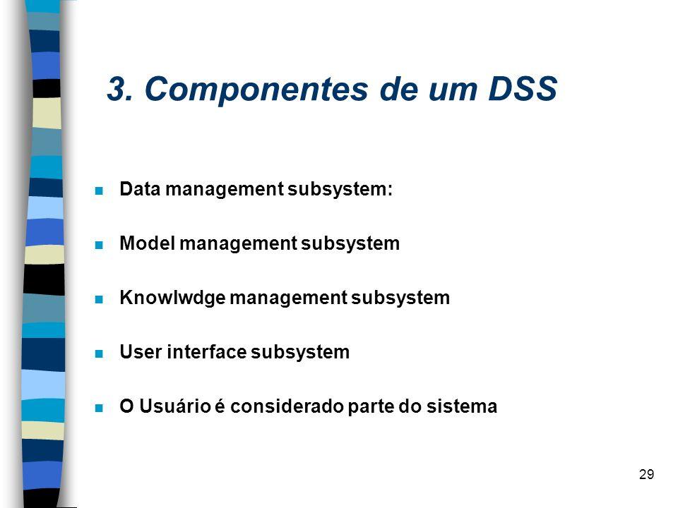 3. Componentes de um DSS Data management subsystem: