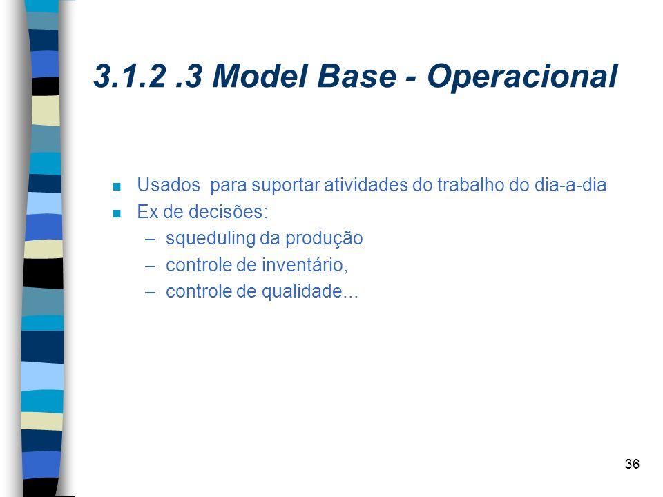 3.1.2 .3 Model Base - Operacional