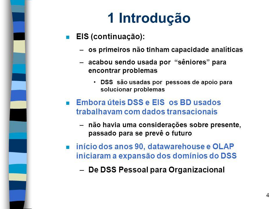 1 Introdução EIS (continuação):