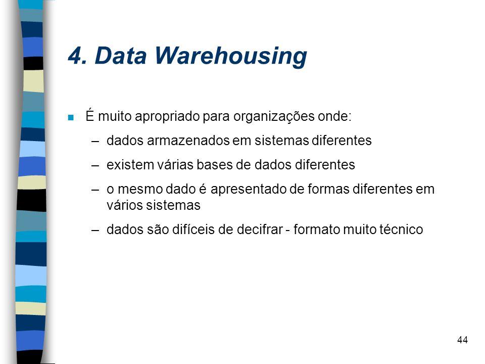 4. Data Warehousing É muito apropriado para organizações onde: