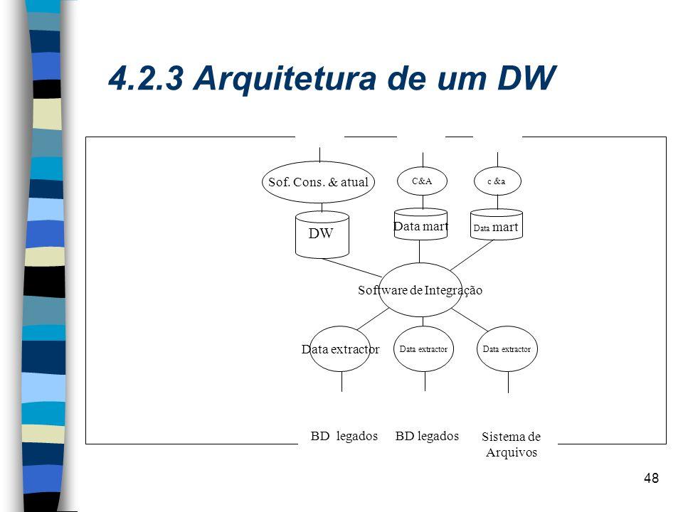 Software de Integração