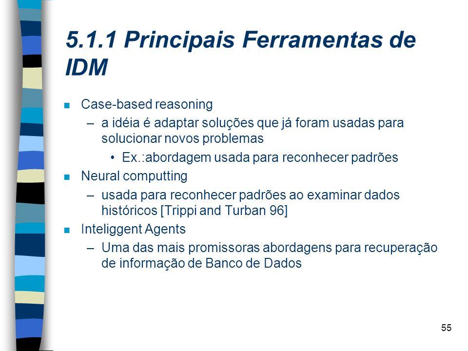 5.1.1 Principais Ferramentas de IDM
