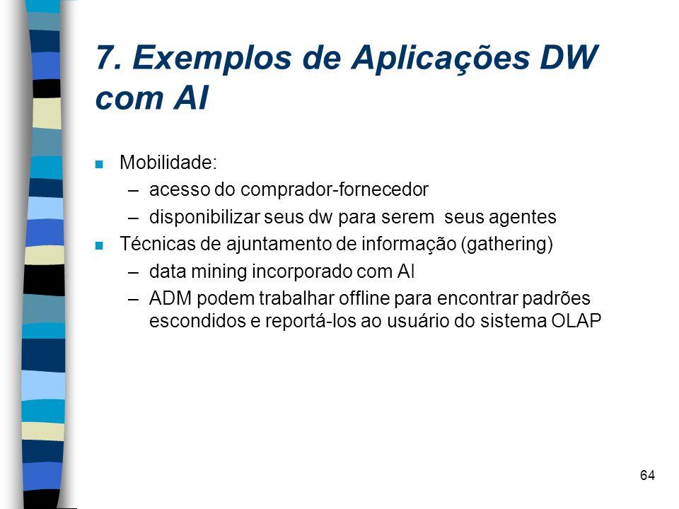 7. Exemplos de Aplicações DW com AI