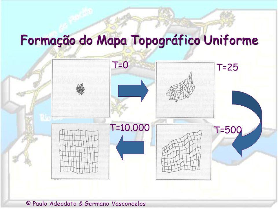 Formação do Mapa Topográfico Uniforme