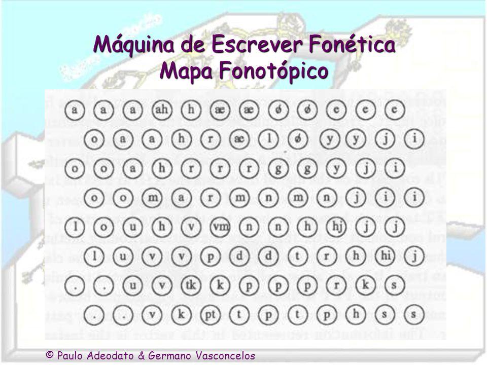 Máquina de Escrever Fonética Mapa Fonotópico
